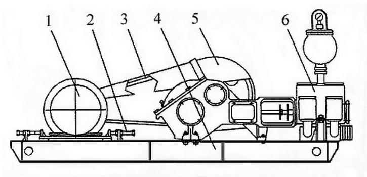 Схема насосного агрегата АН-50 (АН-32)