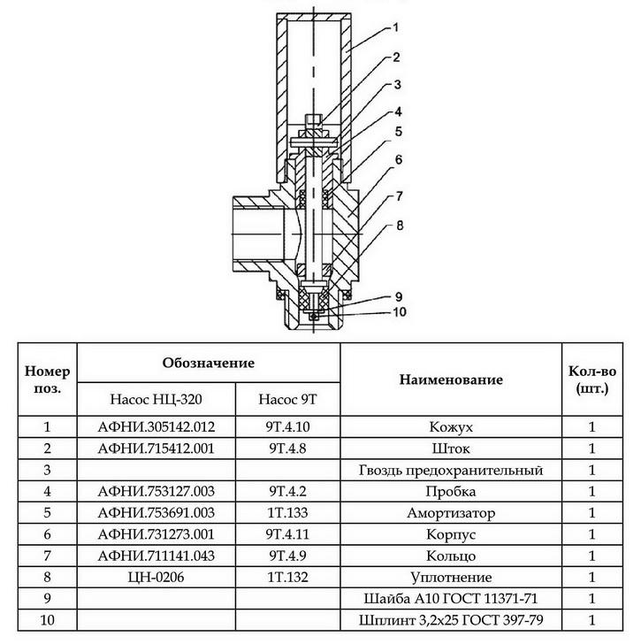 Клапан предохранительный АФНИ.306577.002 Клапан предохранительный ОФСП.306577.002