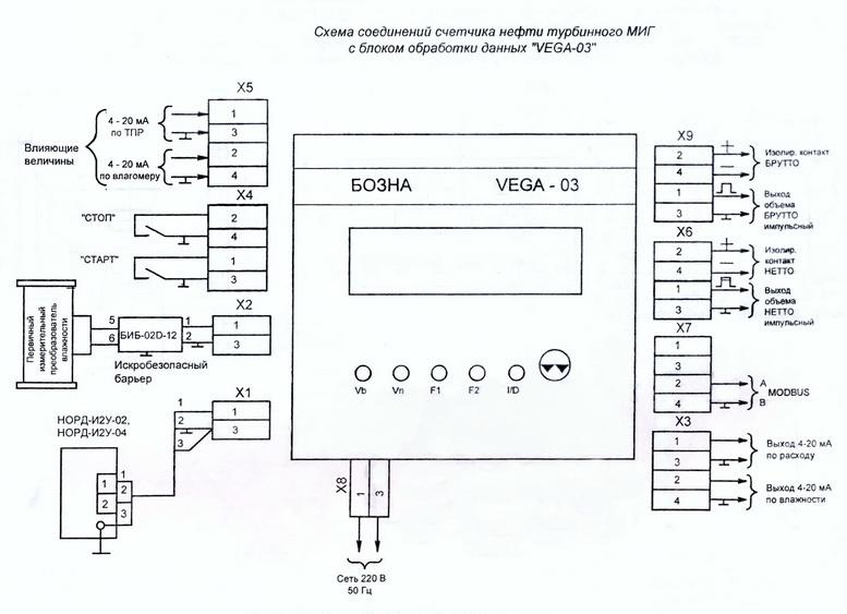 Схема соединения с блоком
