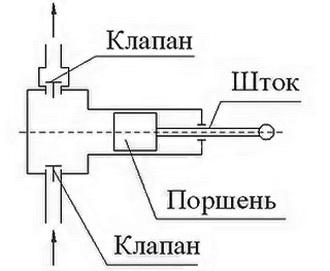 Схема насос плунжерный