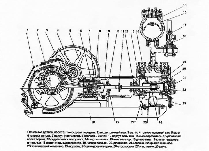 Буровой насос НБ-125 ИЖ