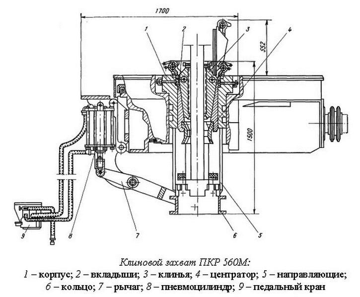 Схема клинового захвата ПКР-560
